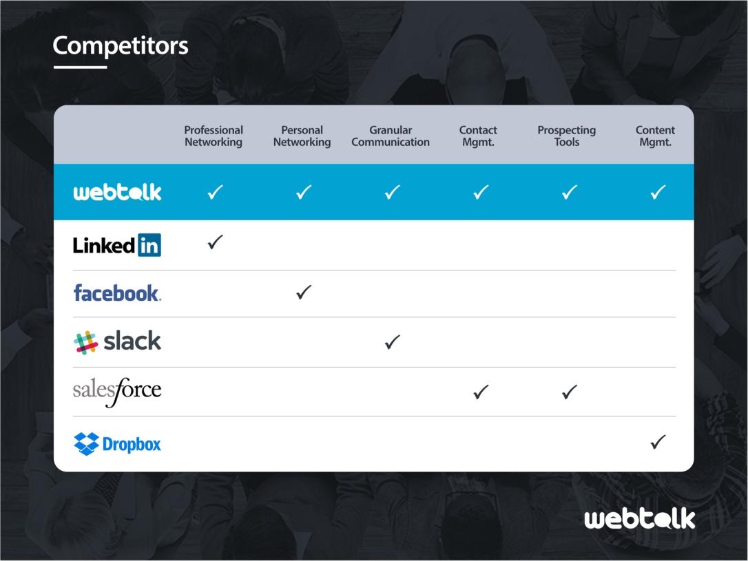 Webtalk vs Competitors.png